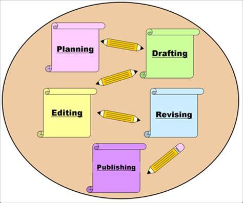 process description essay